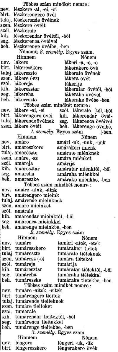 álomkönyv vörös folt a gyomorban)