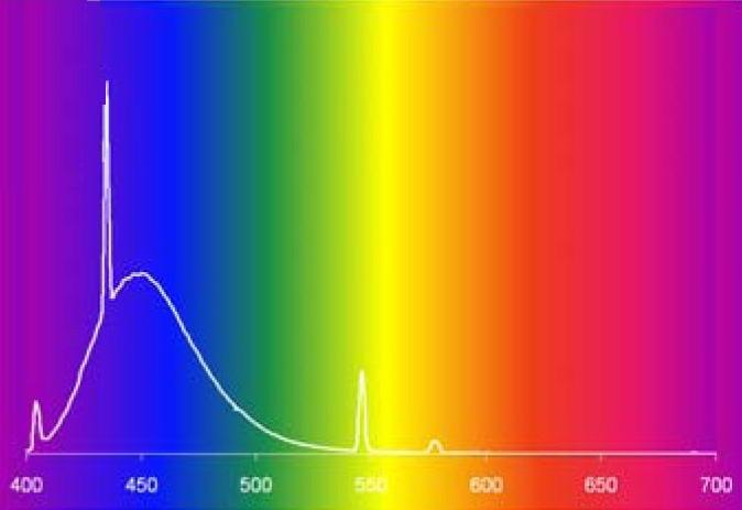 hogyan lehet pikkelysömör kezelésére ultraibolya lámpával)