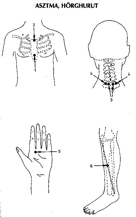 a tenyerek s lbak pikkelysömörének kezelése)