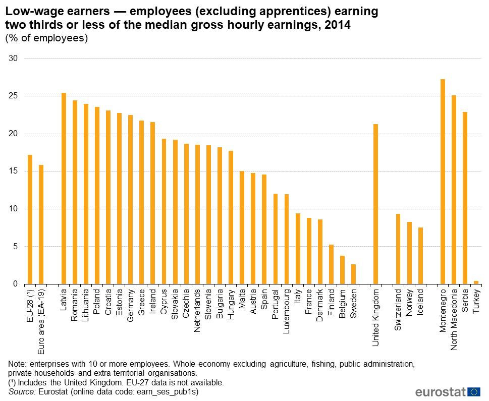 Hogyan kezelik a pikkelysmrt Európban?