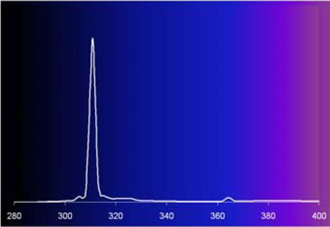 hogyan lehet pikkelysömör kezelésére ultraibolya lámpával biotin a pikkelysmr kezelsben