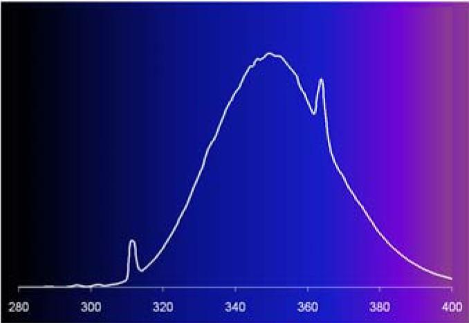 hogyan lehet pikkelysömör kezelésére ultraibolya lámpával vörös szemfoltok kezelése a szemhéjon