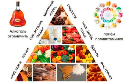 pikkelysömör kezelése és pegano diéta