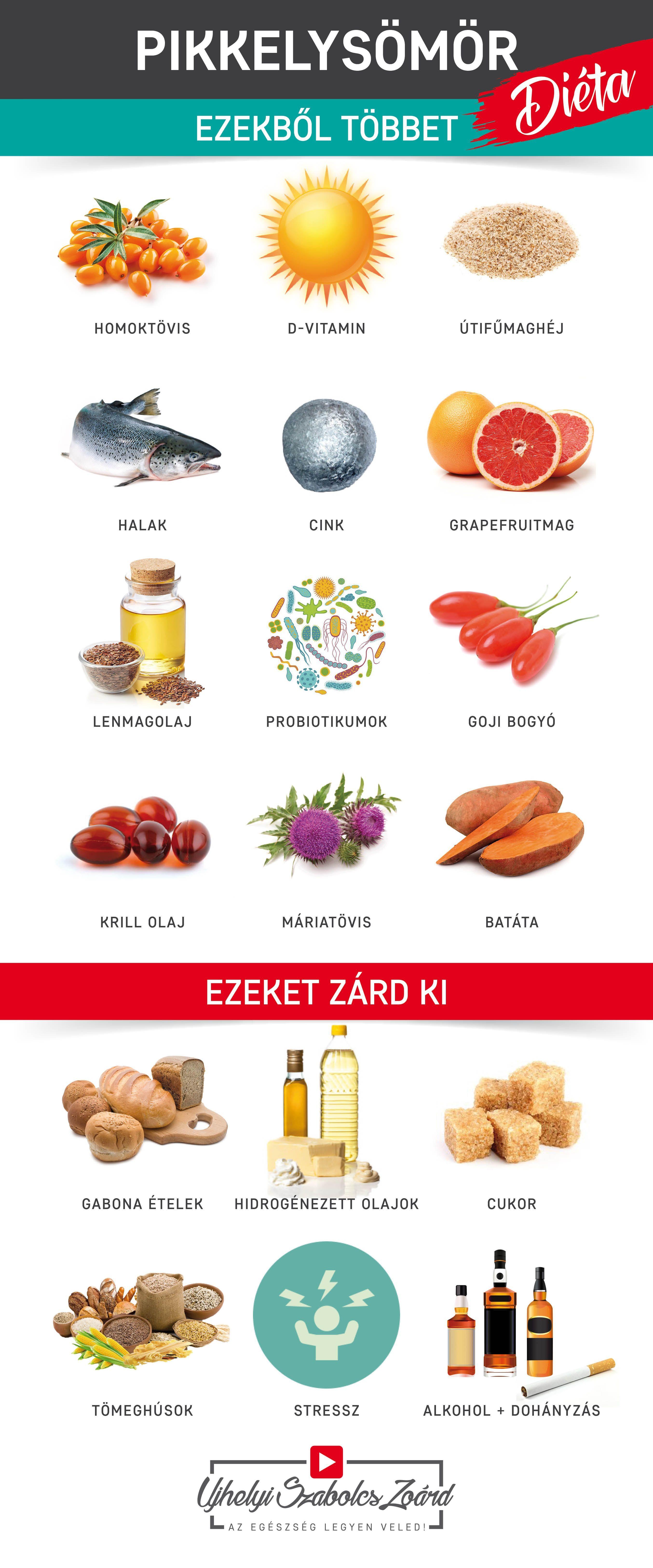 egészséges étrend a pikkelysömörhöz)