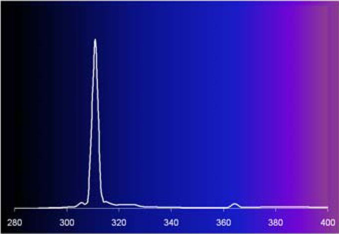 ultraibolya pikkelysömör kezelésére szolgáló lámpa ficus pikkelysömör kezelése