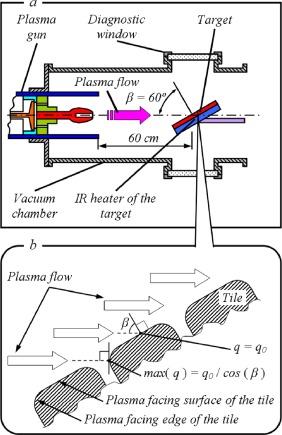 plazmaferezis a pikkelysmr kezelsben)